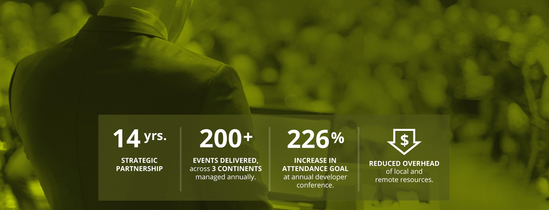 Event Marketing Team Delivers 200+ Corporate Events and Tradeshows For a Digital Marketing and Media Leader