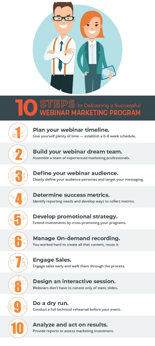 Checklist for 10 steps successful webinar marketing program