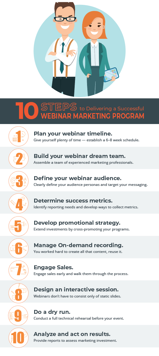 Checklist for 10 steps successful webinar marketing program