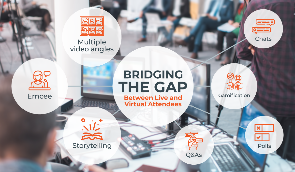 Bridging the gap between live and virtual attendees
