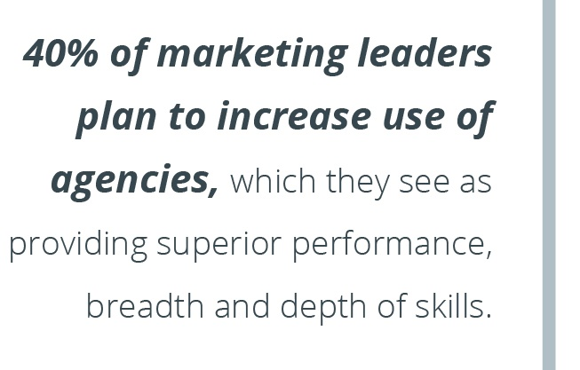 Gartner quote: 40% of marketing leaders plan to increase use of agencies.