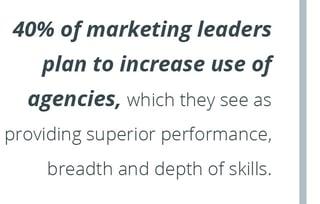 Gartner Study: 40% of marketing leaders plan to increase use of agencies.