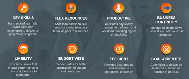 Managed Marketing Service Benefits