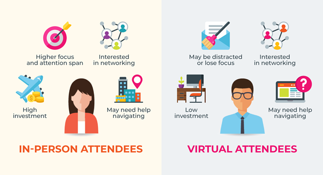 Crawford Group Hybrid Events In-Person vs. Virtual