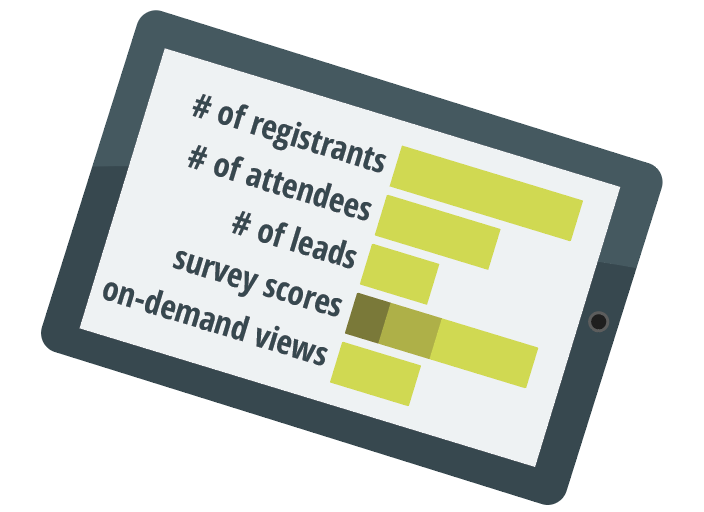 Determine metrics throughout your webinar lifecycle including number of registrants, attendees and leads.