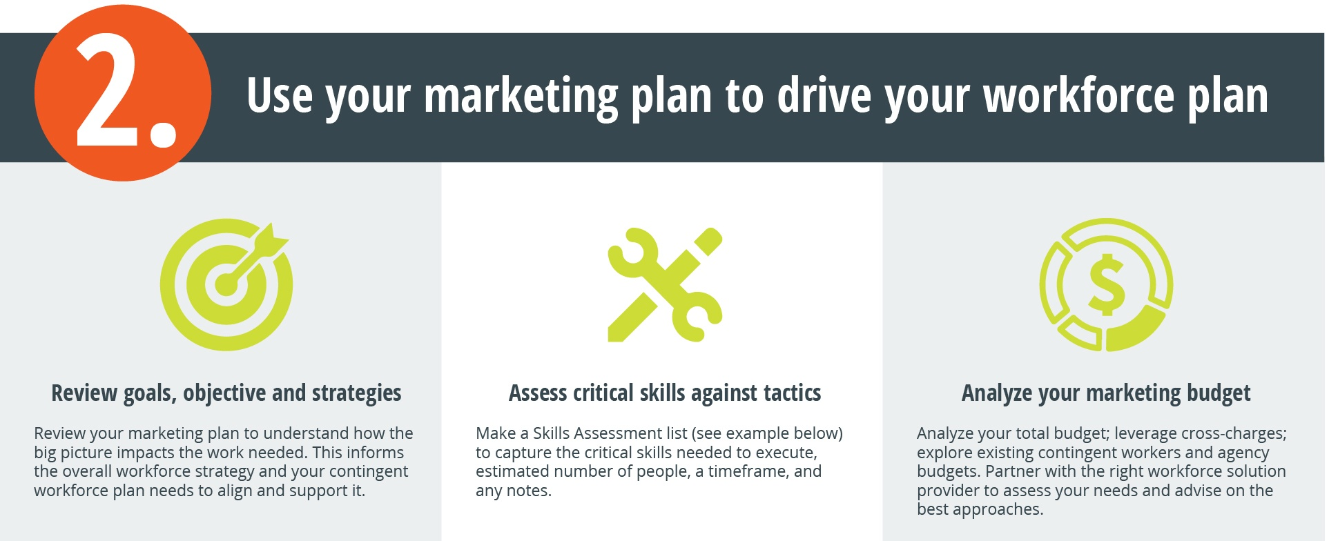 Use your marketing plan to drive your workforce plan