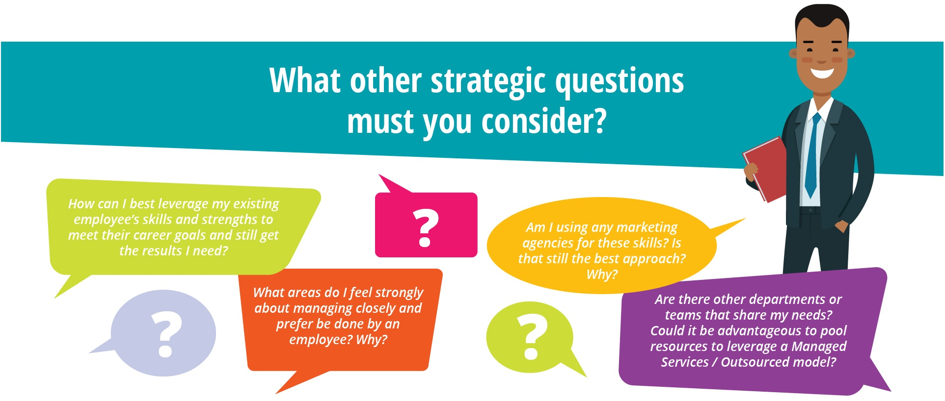 Strategic questions to ask regarding contingent workforce planning.