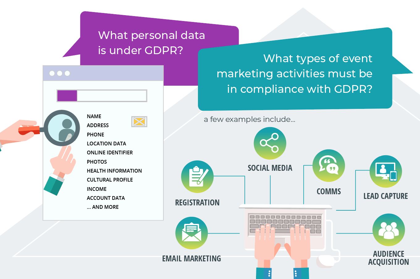 GDPR protects the privacy of EU's personal data on the internet; event marketing such as lead capture, email marketing, and any other type of promotion involving personal data are required to be in compliance with GDPR.