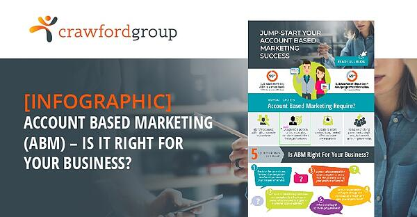 [Infographic] Account Based Marketing (ABM) – Is It Right For Your Business? (PDF)